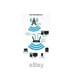 D-LINK 4G / 3G LTE Sim Slot Unlocked WiFi Mobile Broadband Router 4-Port UK Plug